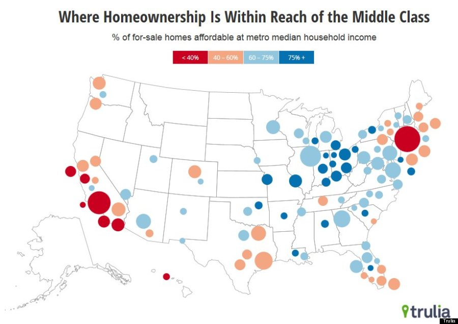 middle class homes