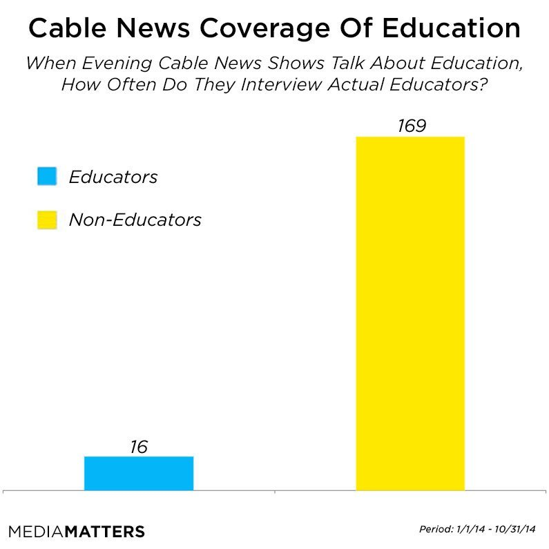 cable news coverage of education
