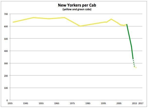 new york cab people
