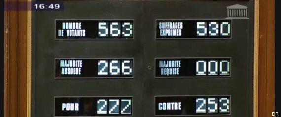 vote reforme territoriale