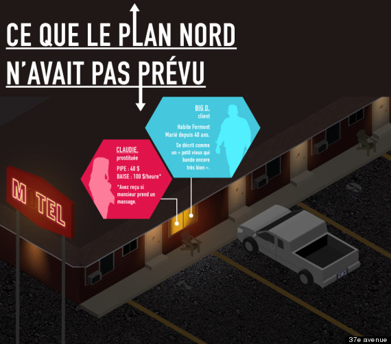 infographie prostitution plan nord