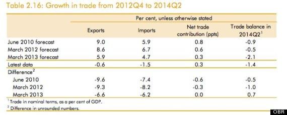 importsexports