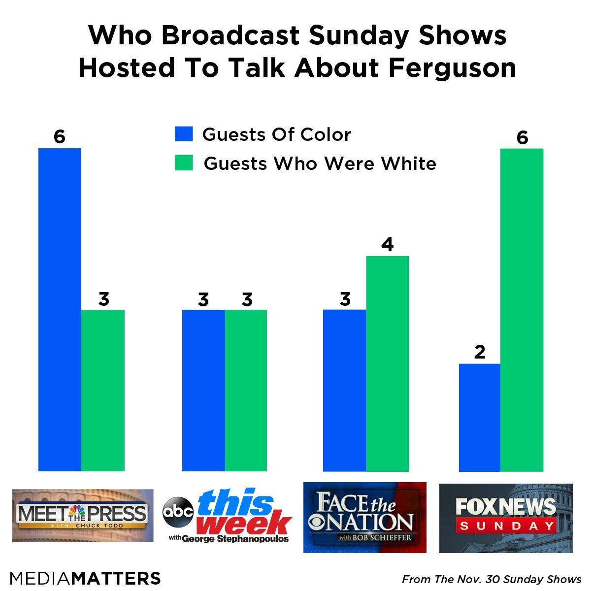 broadcast graph