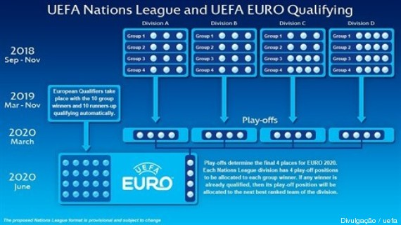 uefa nations league playoffs