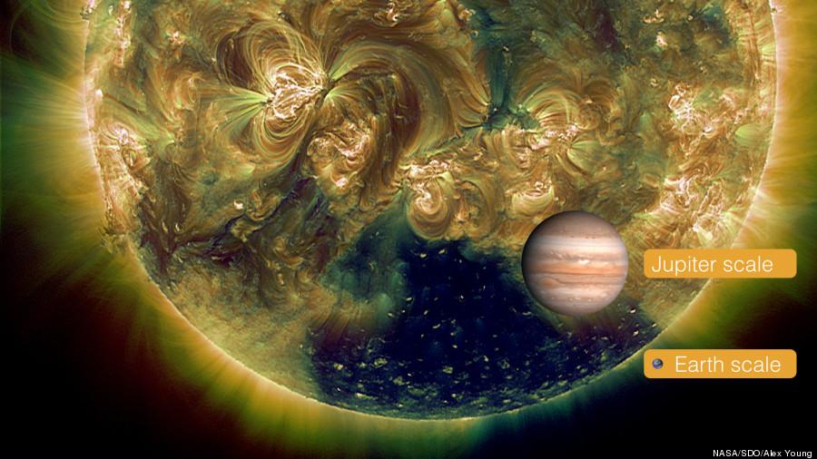 sun hole size