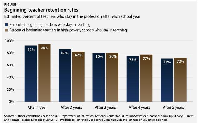 cap teachers