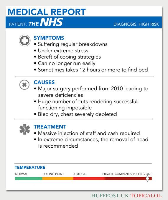 nhs medical report