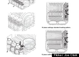 A Guide To Loading Basically Every Type Of Dishwasher That Exists