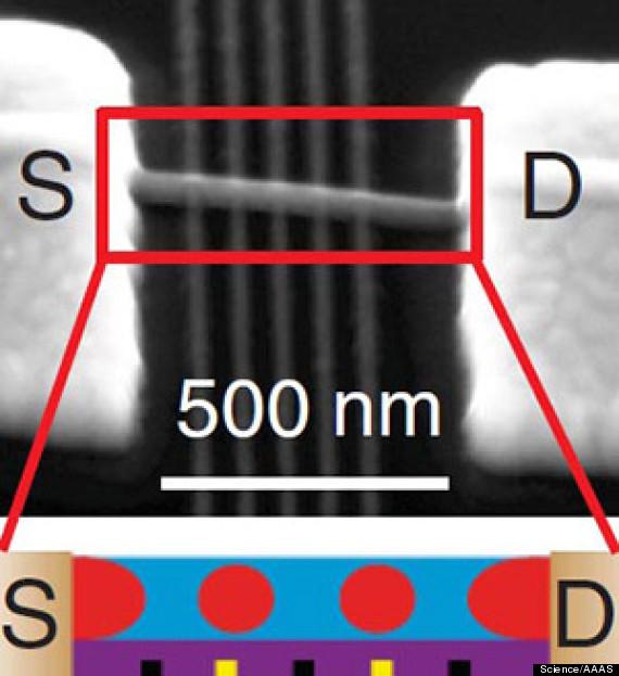 quantum laser