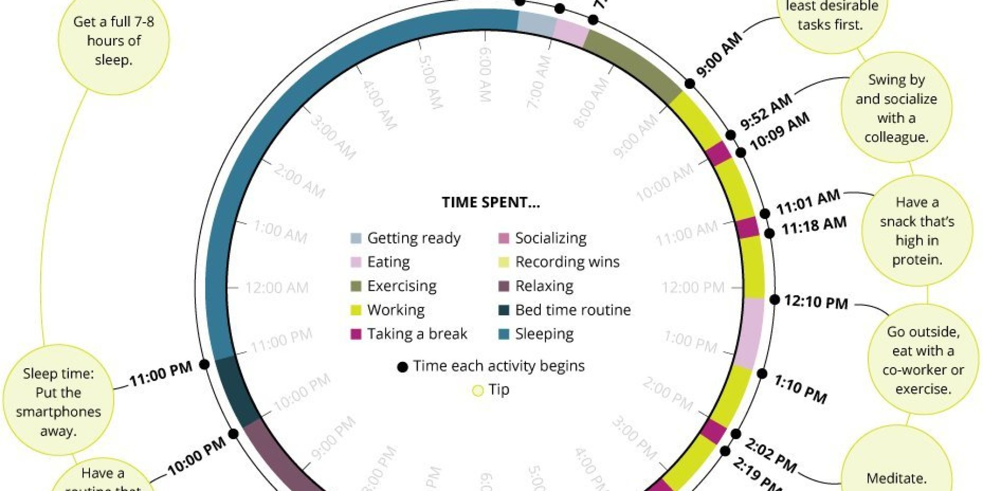 this is the ultimate routine for a perfect work day the this is the ultimate routine for a perfect work day the huffington post