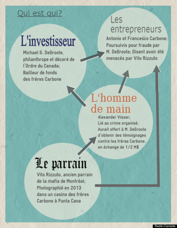 infographie michael degroote