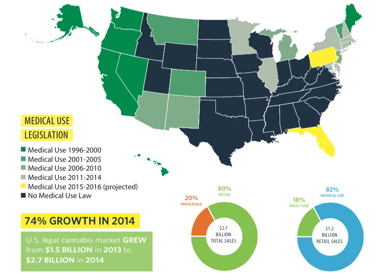 Heres How Fast The Marijuana Industry Is Growing In Charts - Us map on weed laws