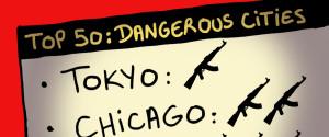 DESSIN VILLES DANGEREUSES