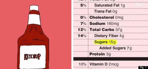 added sugar