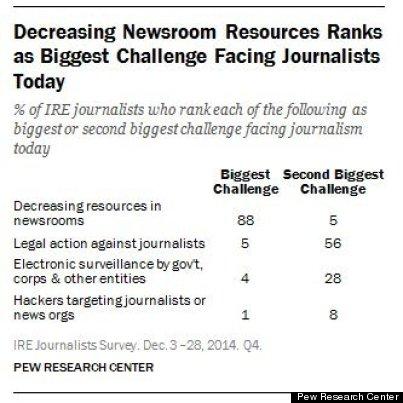 us_journalism