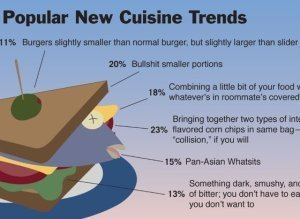 Onion Cuisine Trends
