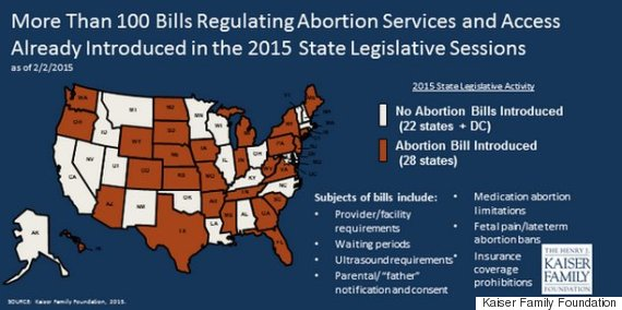 abortion bills