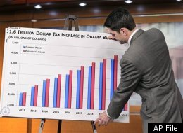 Paul Ryan Budget Cuts