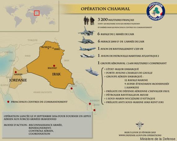 operation chammal