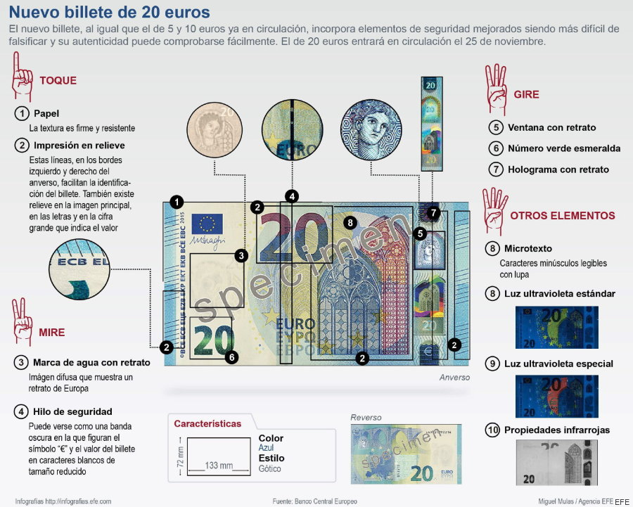 infografia billete