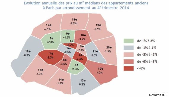 Prix de l 39 immobilier le d tail des baisses paris for Bureau de change 13 arrondissement