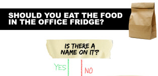 This Office Fridge Flowchart Is Totally Foolproof