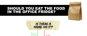 OFFICE FOOD THEFT FLOWCHART