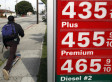 Gas Prices Drive Retail Sales Up In March