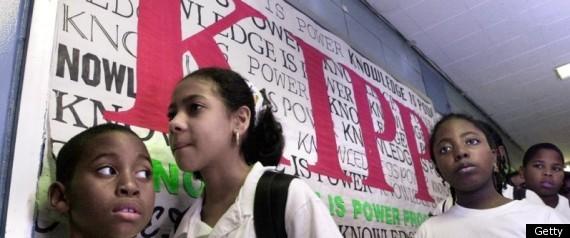 KIPP CHARTER SCHOOLS