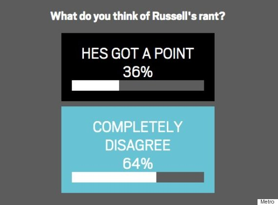 metro poll on russell brand