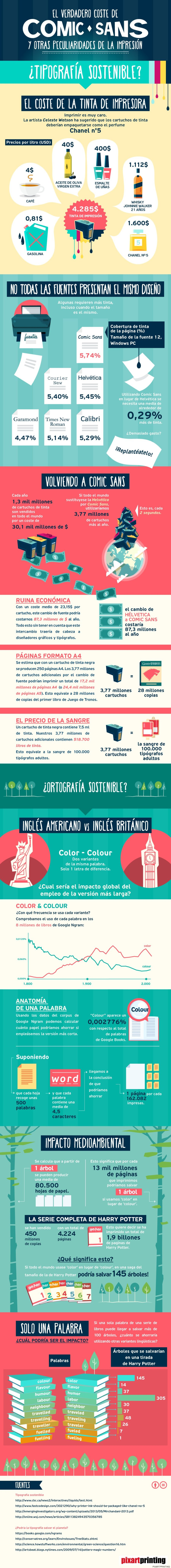 infografia comic sans