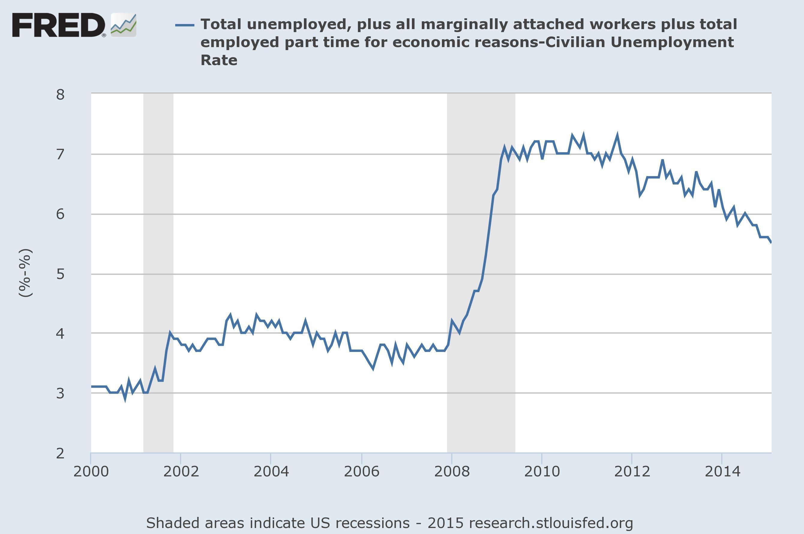jobs report