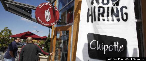 CHIPOTLE INVESTIGATION