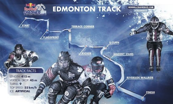 edmonton crash track