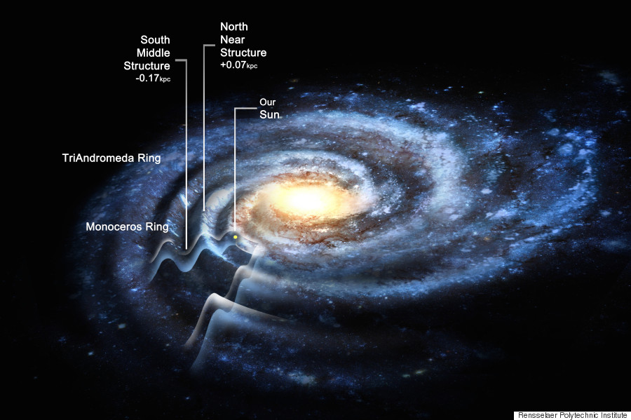 The Milky Way May Be More Enormous Than We Ever Imagined | HuffPost