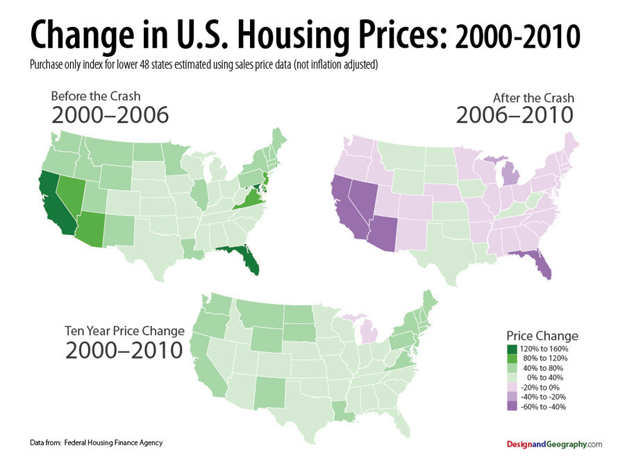 Mapping Change In The Us Housing Bubble 2000 2010 Chart
