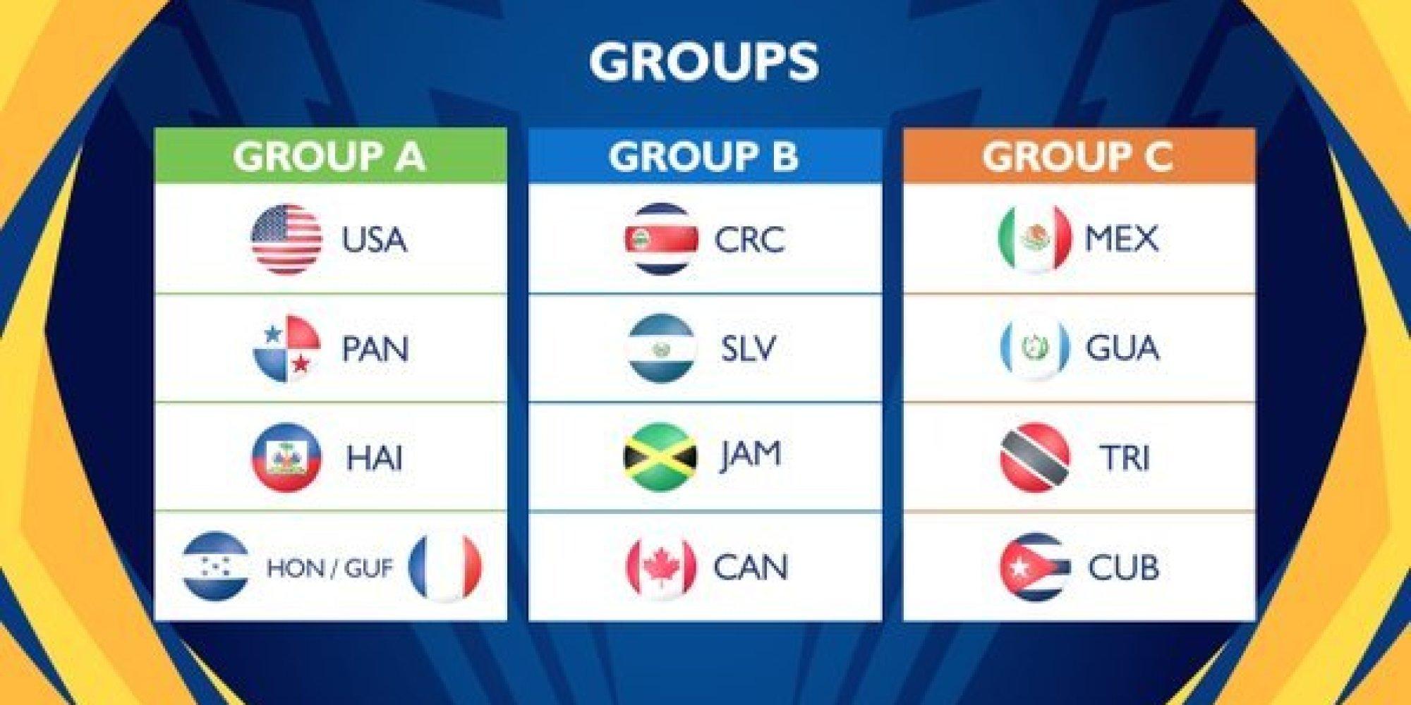 Copa de Oro 2015: Grupos y Calendario de partidos | HuffPost