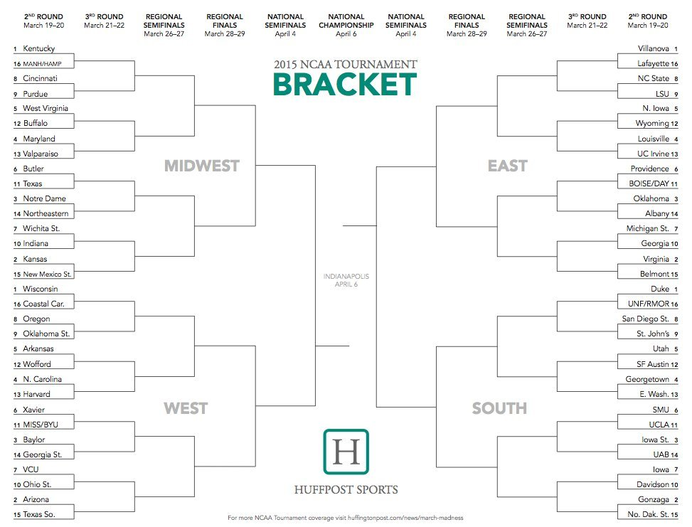 printable march madness bracket - photo #44