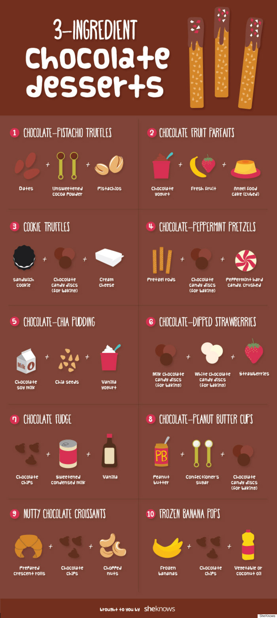 3 ingredient chocolate desserts