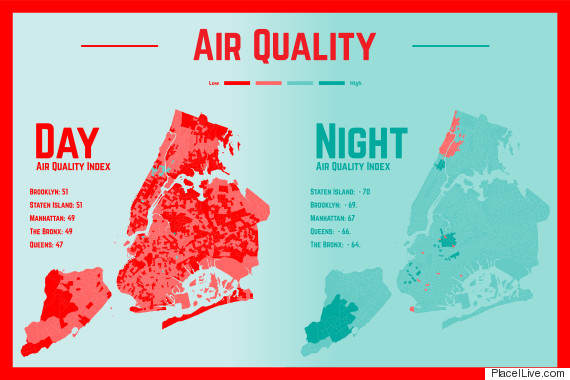 air quality nyc