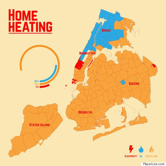 home heating nyc