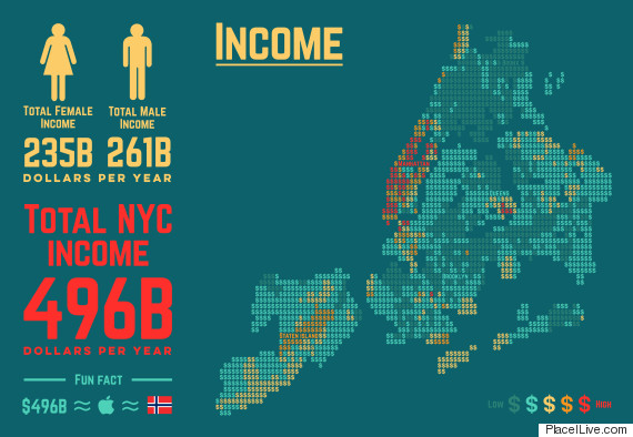 income nyc