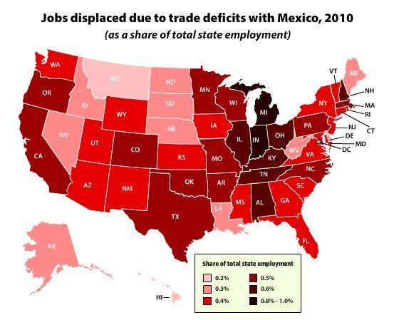 an analysis of the united states and the expansion of nafta