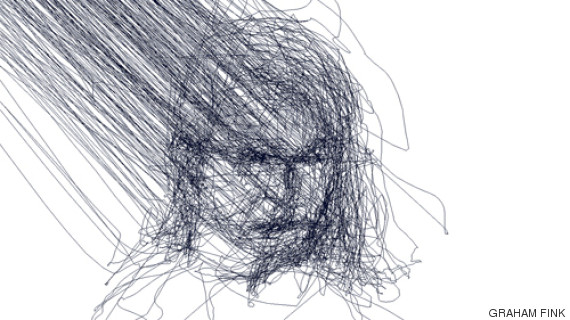 eye tracking drawings
