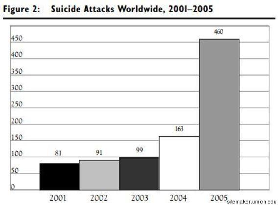 suicide crash a320