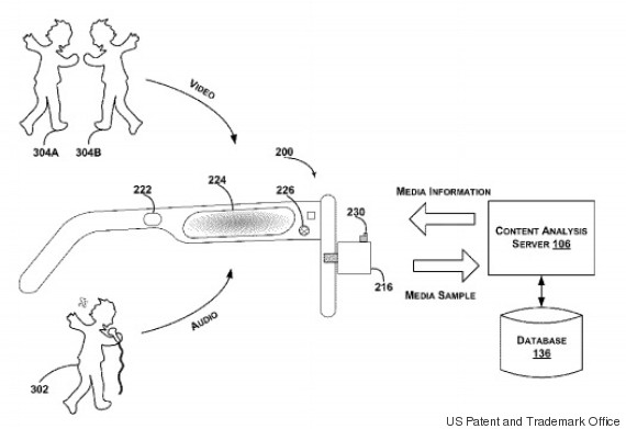 google glass dance patent