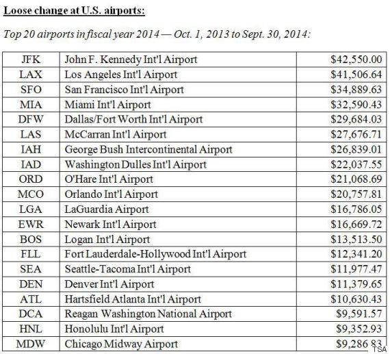 loose change tsa airports