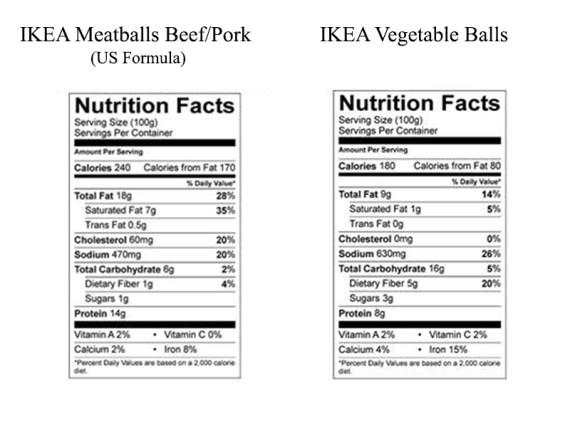 Ikea Food Menu Calories