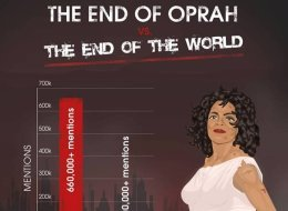 INFOGRAPHIC: End Of The World Vs. End Of Oprah