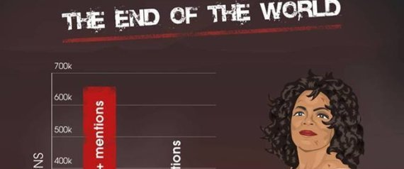 End Of The World Oprah